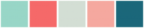 Color Scheme with #98D6C7 #F56969 #D3DED4 #F5A89F #1B677A