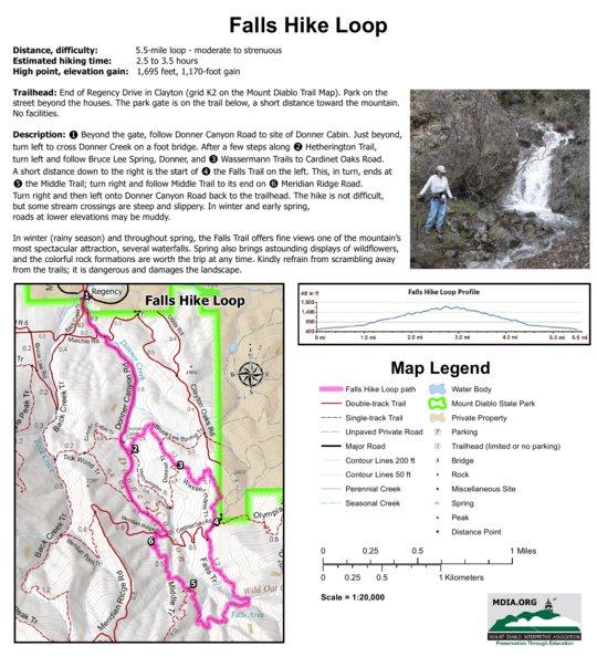 Falls Loop Hikes 2014
