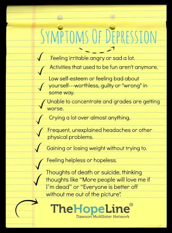 Depression Checklist: