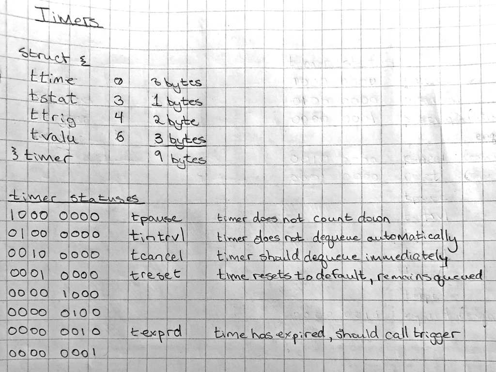 C64 Os An With Modern Concepts How To Build A Regularly Repeating Interval Timer My Notes On Structures In