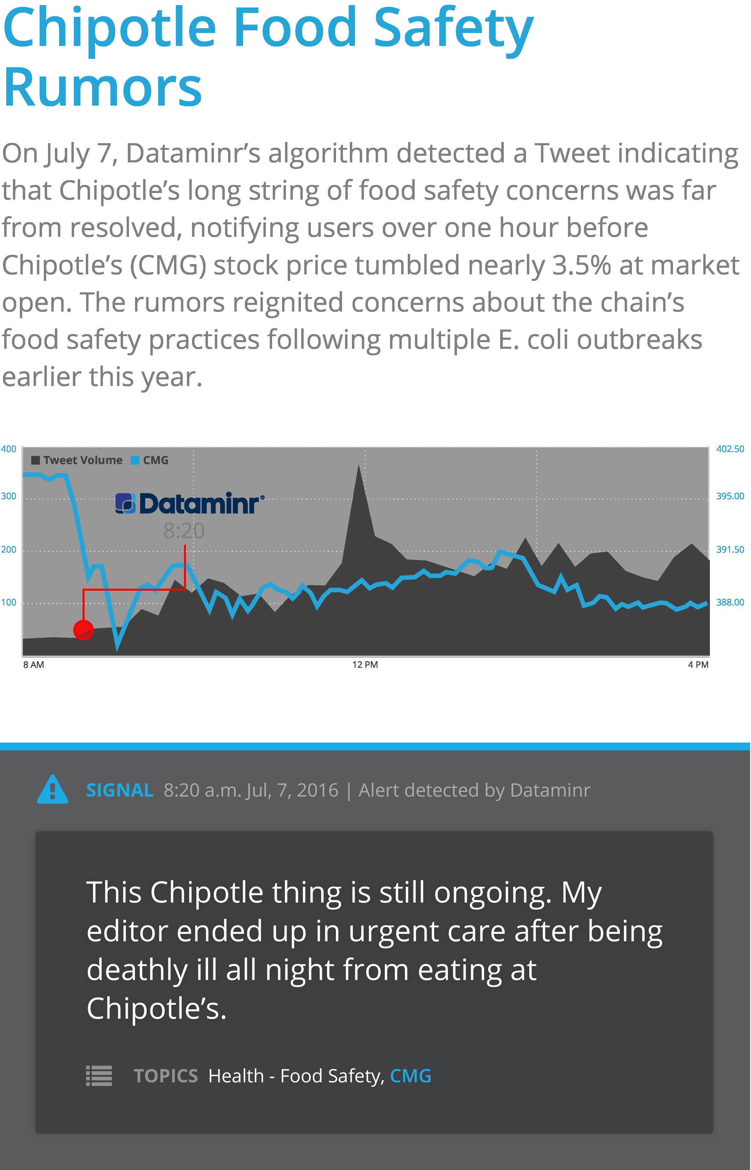 finance chipotle e. coli food safety