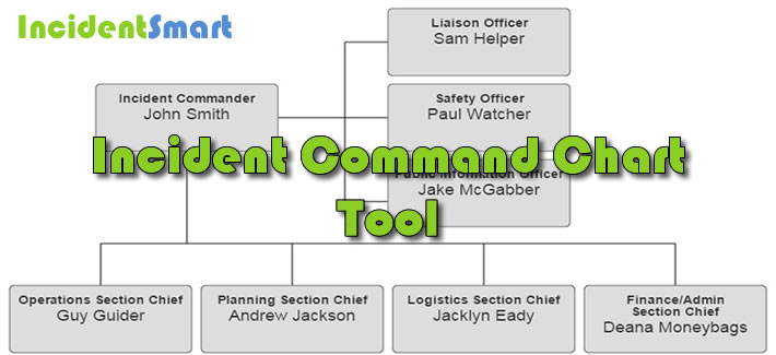 Incident Command Chart Tool