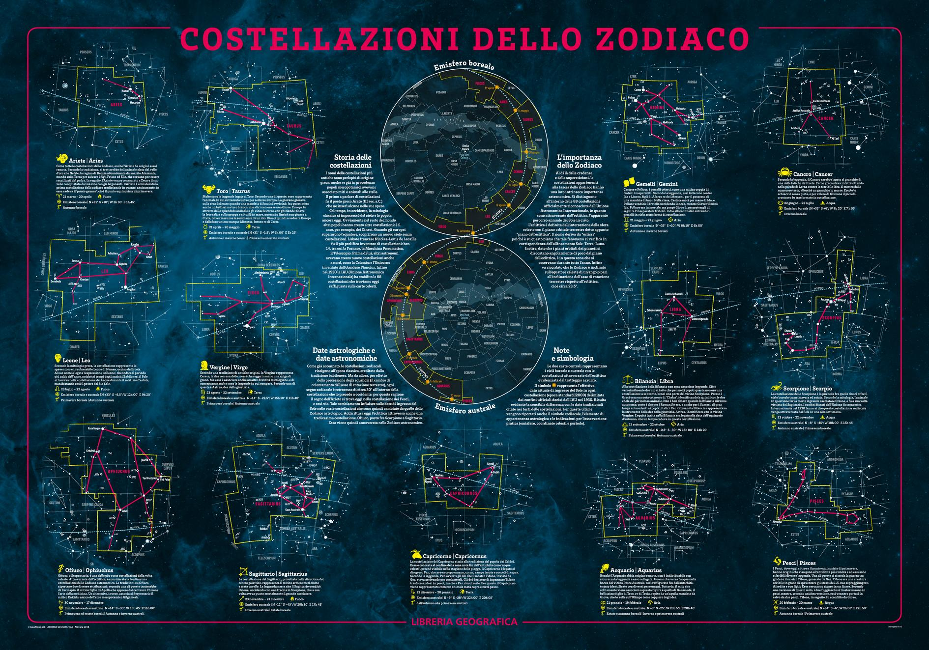Constellation of the Zodiac Wall Map - Italian