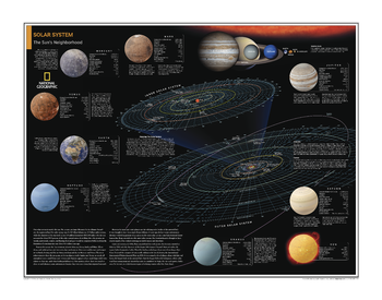 Solar System: The Sun's Neighborhood