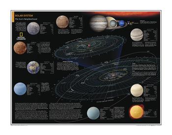 Solar System: The Sun's Neighborhood