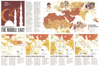 Two Centuries of Conflict in the Middle East  -  Published 1980