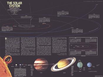 Solar System - Published 1981