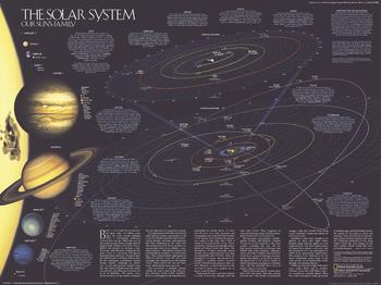 Solar System - Published 1990