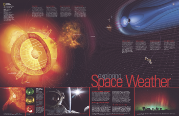 Exploring Space Weather - Published 2004