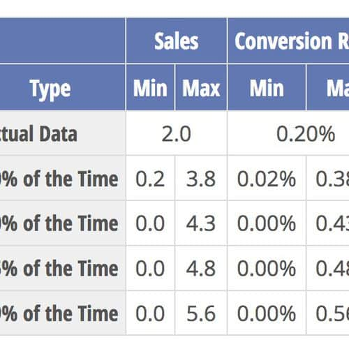 Conversion Rate image link