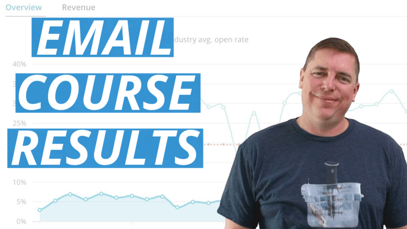 Results of a free email course
