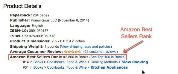 Amazon Sales Rank