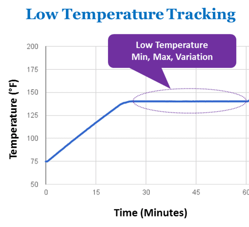 Low temperature tracking.png