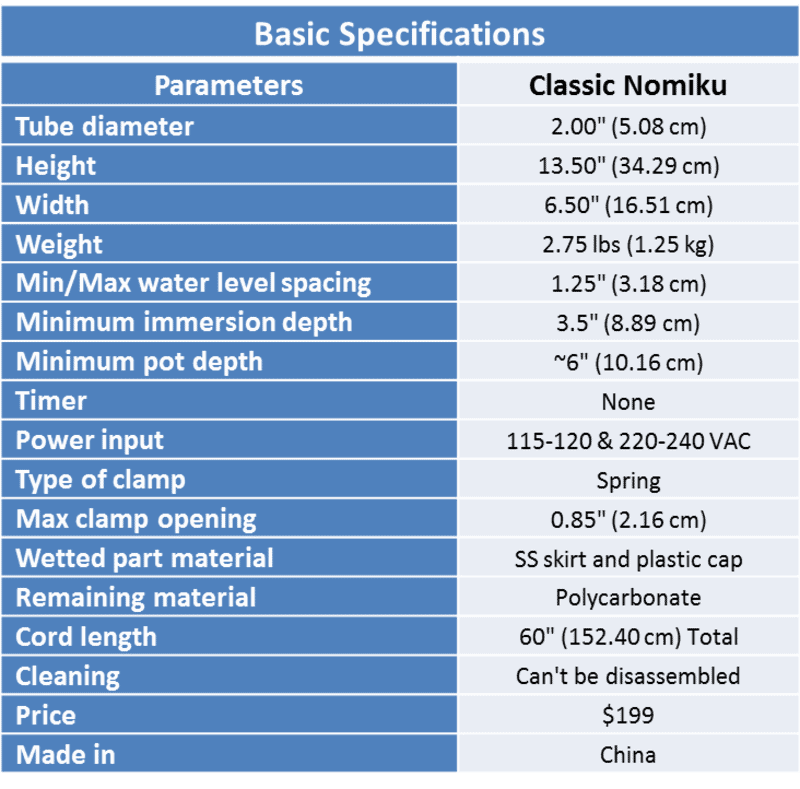 Basic specifications.png