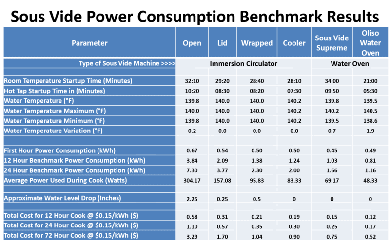 Sv power consumption benchmark results.png