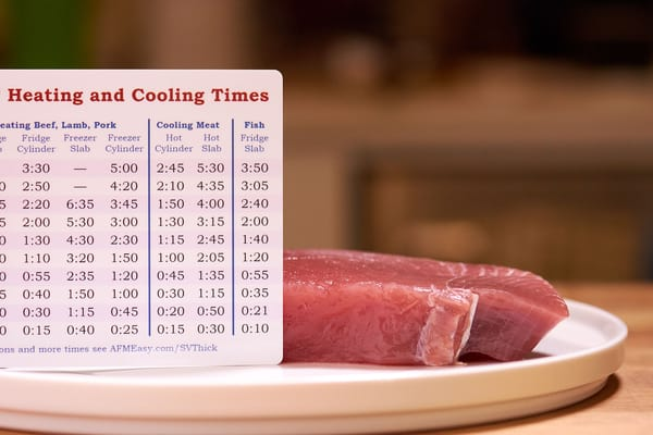 Sous vide thickness ruler