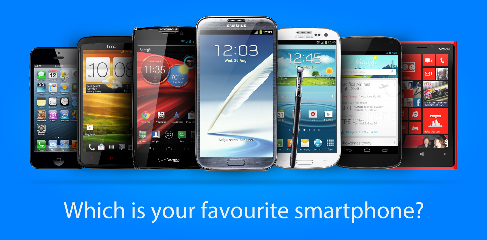 Whats your Favorite Smart Phone?