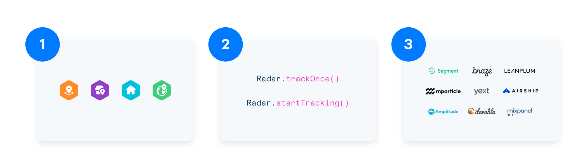 Documentation | Radar