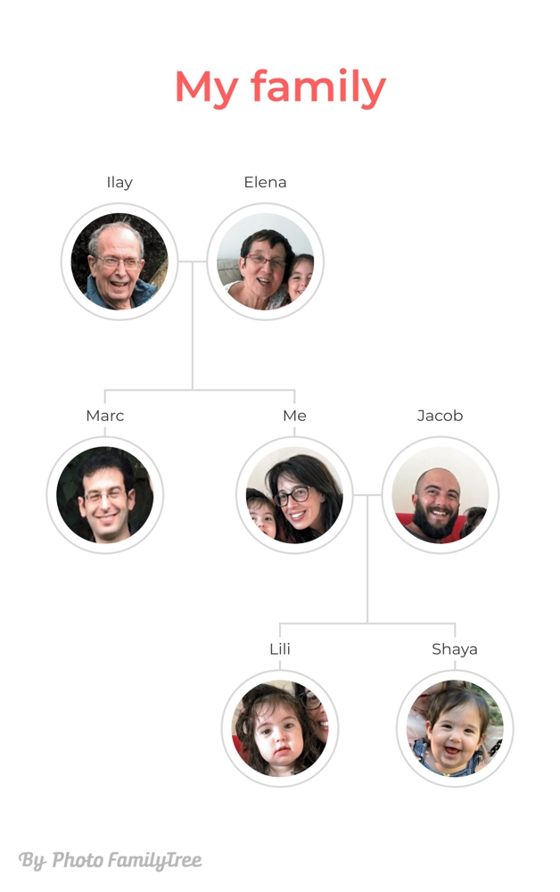 Photo Family Tree exported as an image file