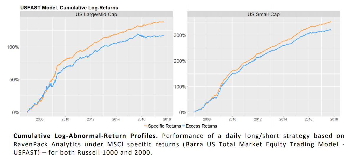 MSCI Barra Risk Models