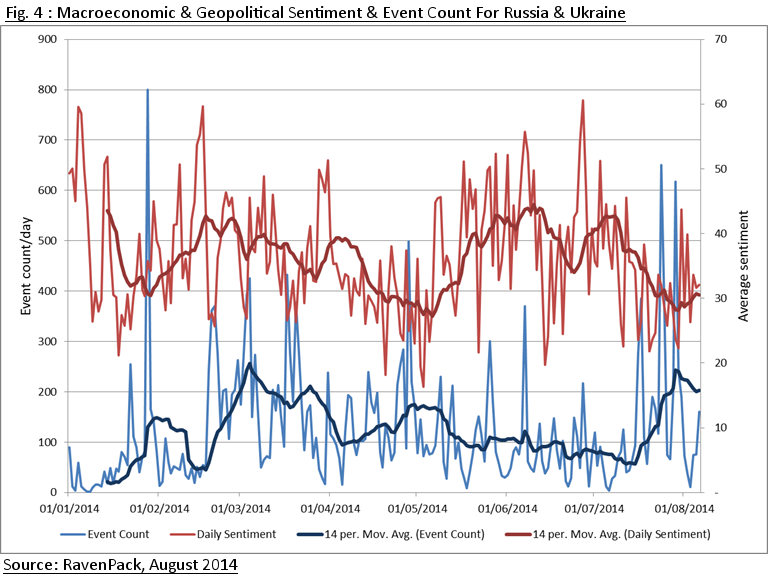 Global Tensions on the Rise in 2014