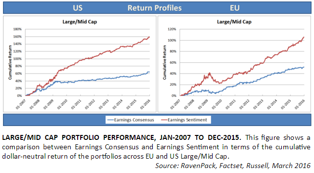 [consensus earnings