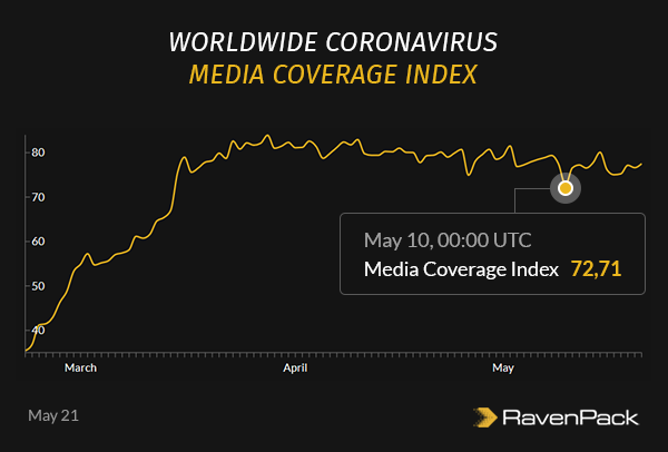 Worldwide Coronavirus Media Coverage