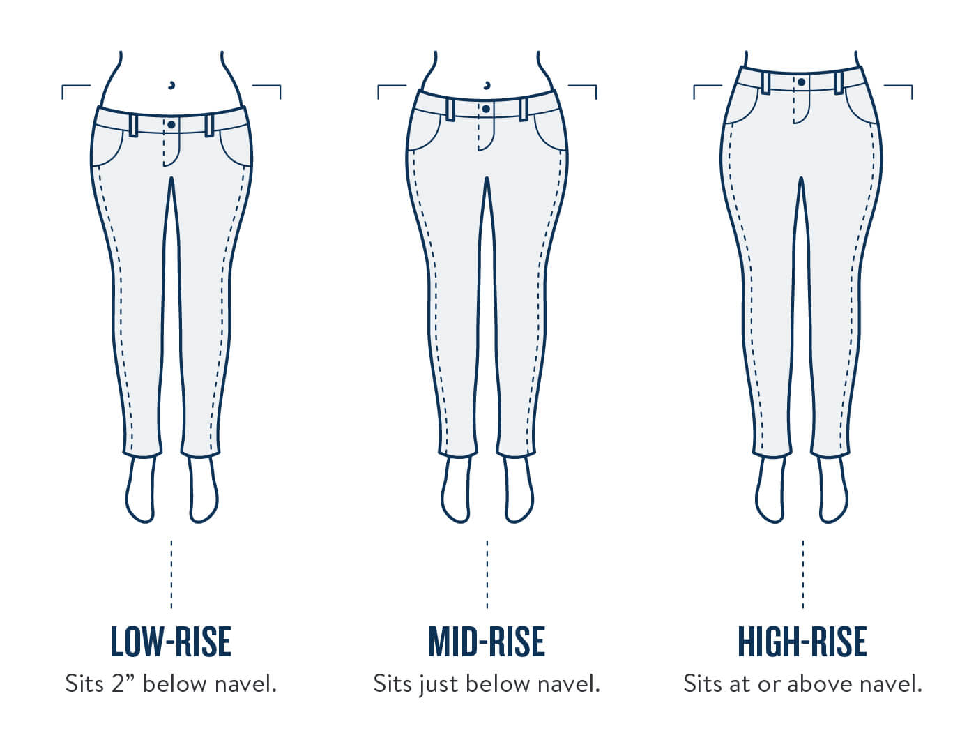 2f6bc0d6a4b8a3 While we love to follow trends, it s a good idea to figure out what rise  best complements your body type—and take it from there.
