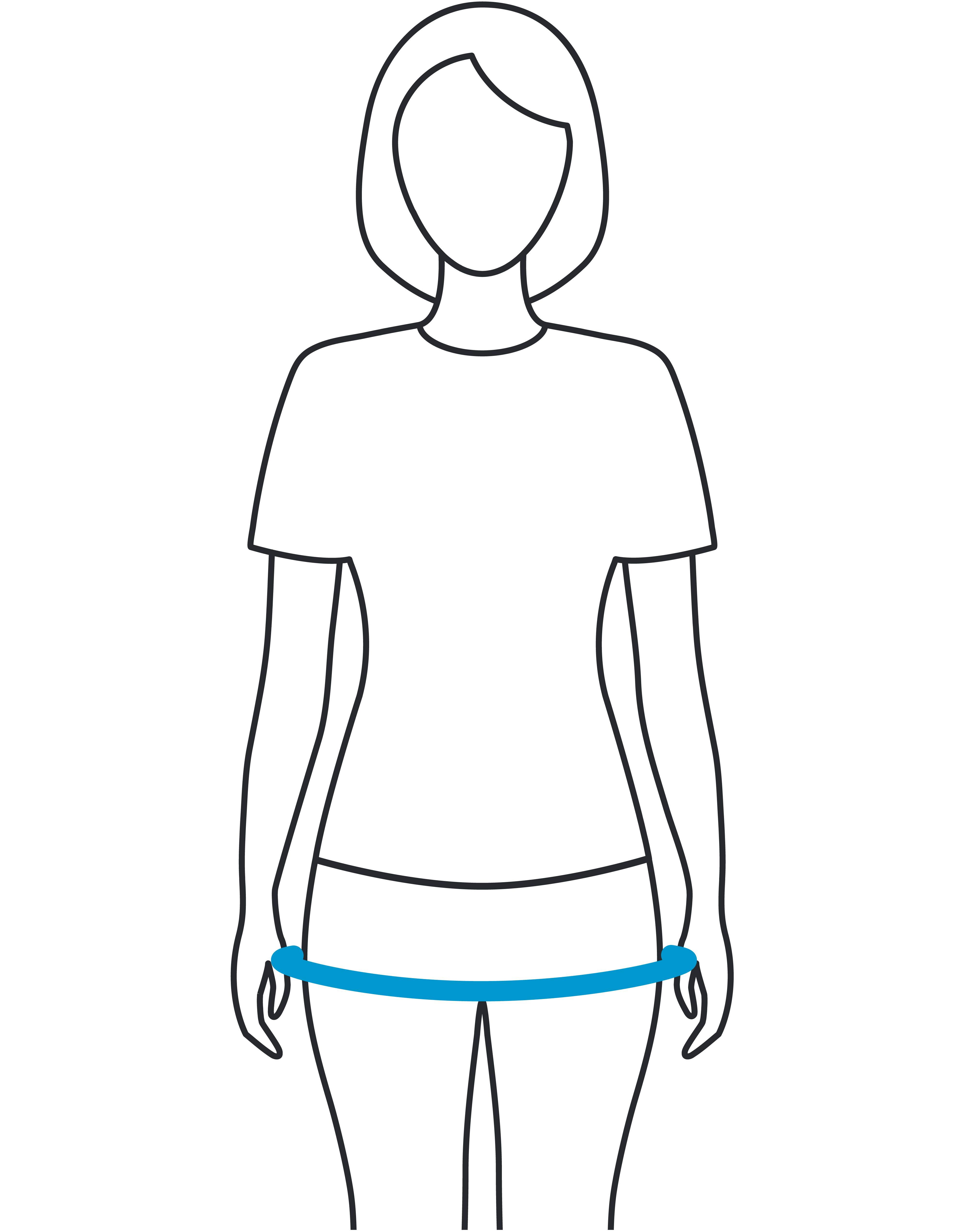 e1d4d215a4d5 The Guide  Dressing For Your Body Shape