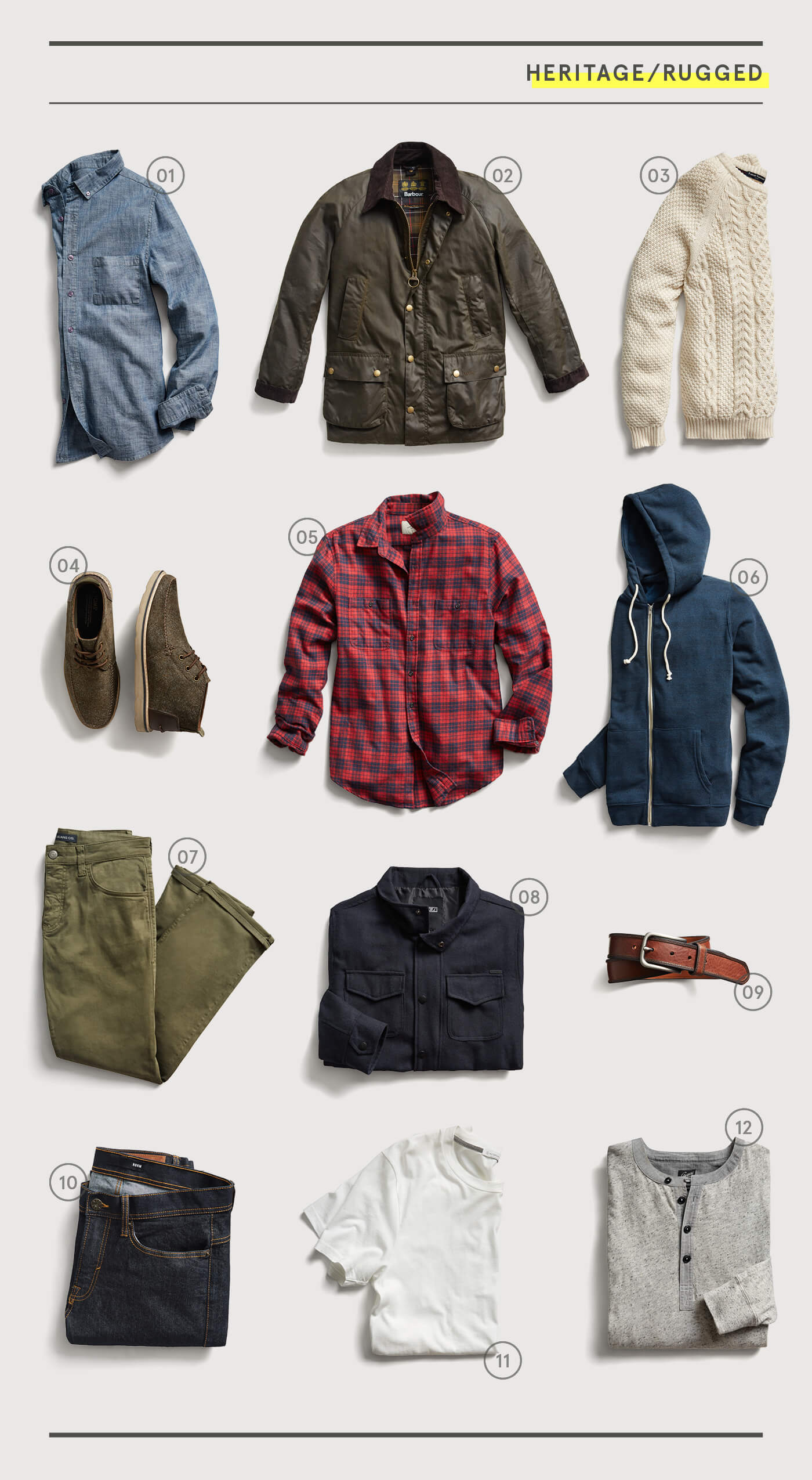 12 closet essentials for any style stitch fix men