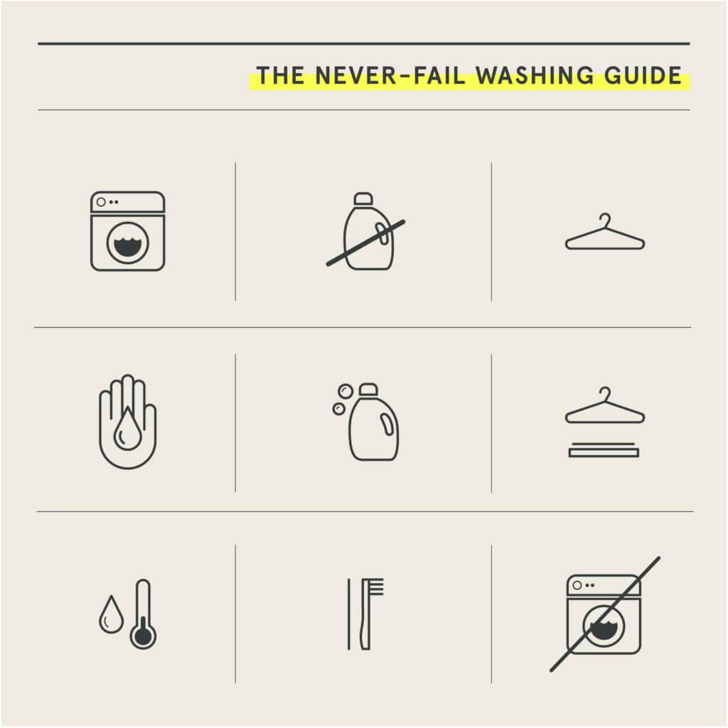 The Never Fail Washing Guide Stitch Fix Men