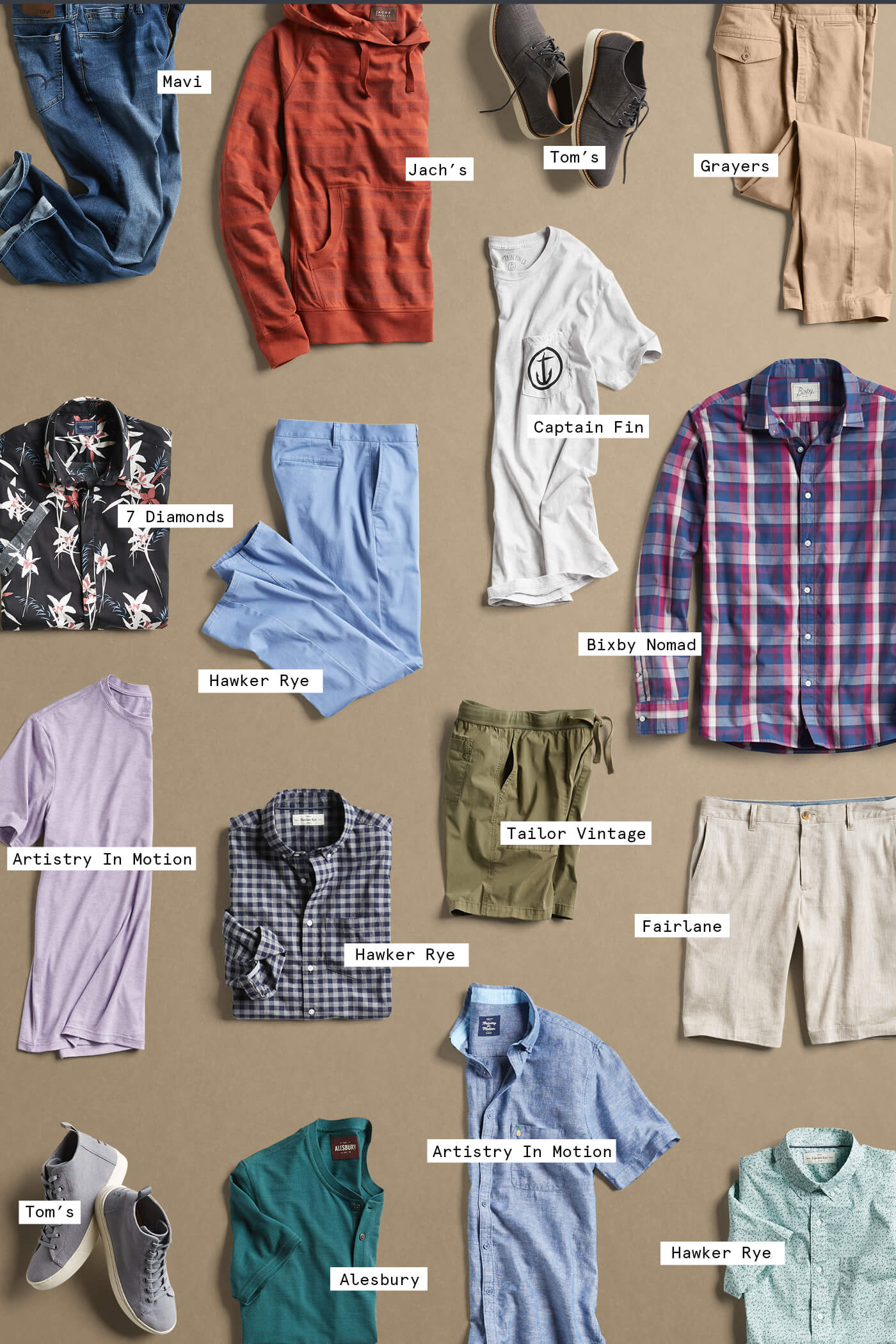 Stitch Fix Men Brands