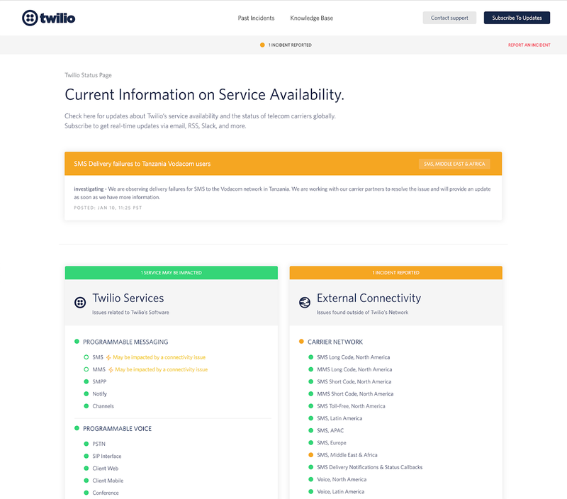 Twilio Status Page availability design