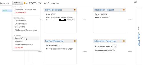 Deploying in API Gateway