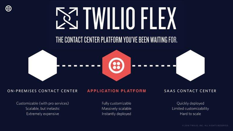 Flex is an extensible contact center platform