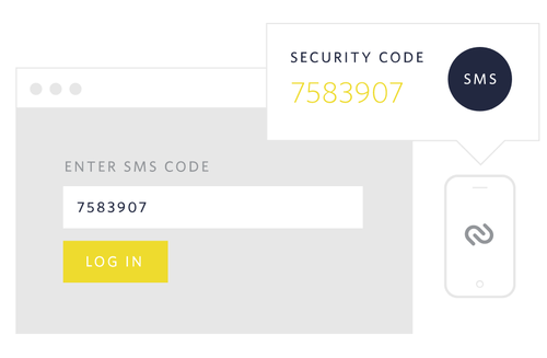 What is Two Factor Authentication? - Twilio