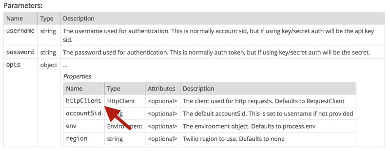 Node Custom HTTP Client