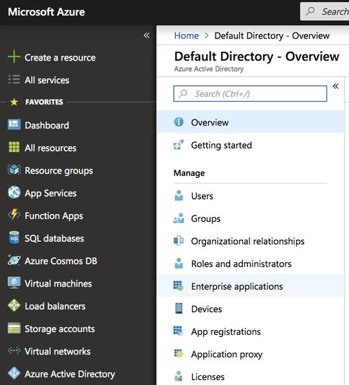 Integrating with Microsoft Azure Active Directory - Twilio