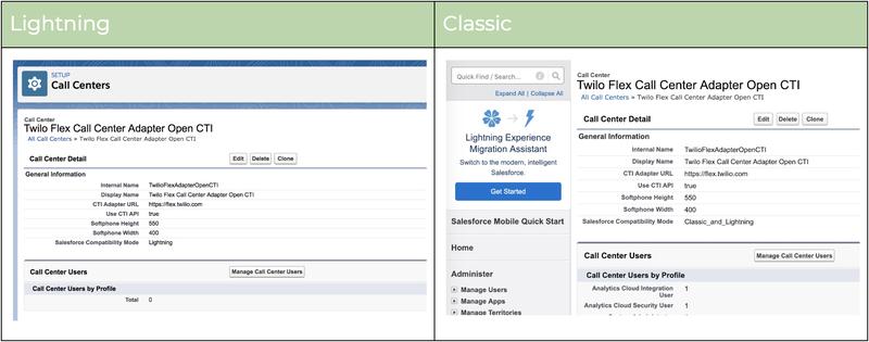Salesforce: Call center definition