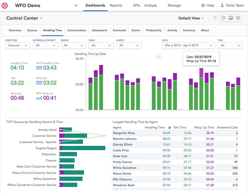 WFO Demo Analytics Portal