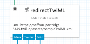 TwiML Redirect Widget.png