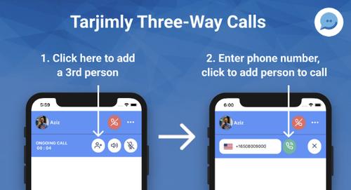 Tarjimly Three-Way Calls diagram