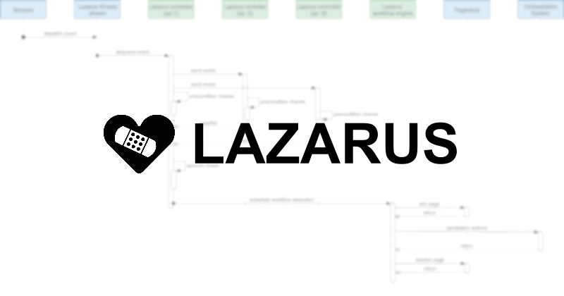 Automating Microservice System Remediation with Lazarus from
