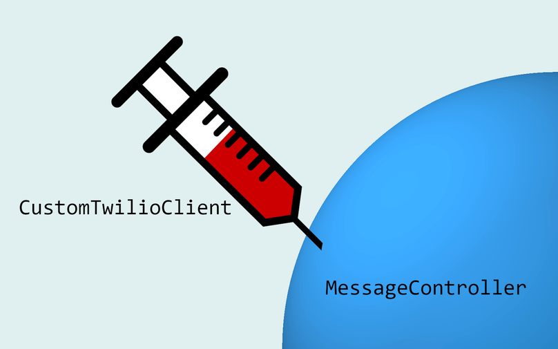 Using Dependency Injection with Twilio SMS and ASP NET Core