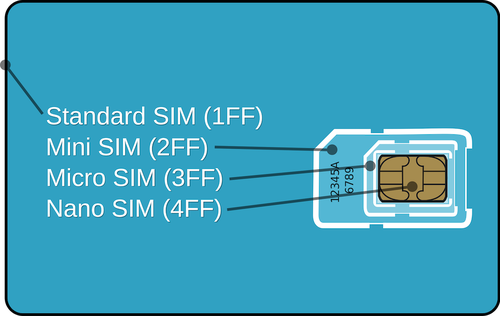 arduinogsm-SimSize.png