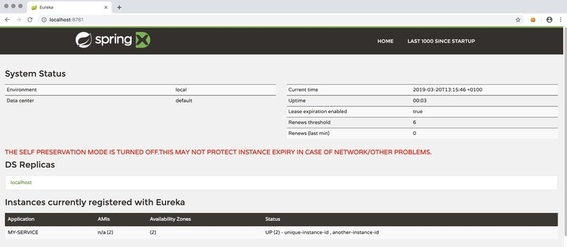 Implementing Eureka and Zuul for Service Discovery and Dynamic
