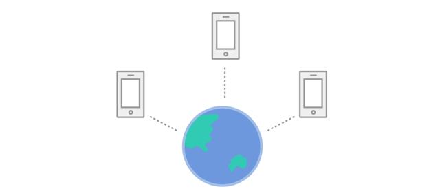 Connecting Cisco Gateways To Twilio Elastic SIP Trunking - Twilio