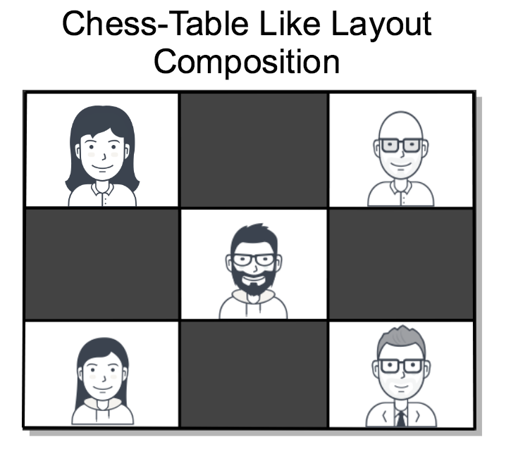 Chess-Table Composition Layout