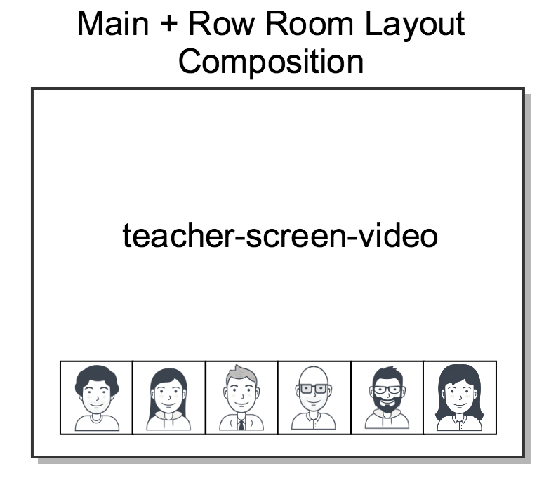 Focus + Row Composition Layout