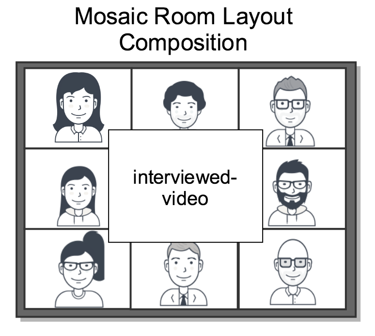 Mosaic Composition Layout
